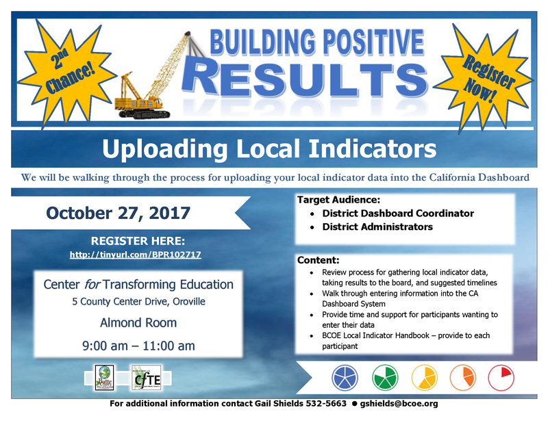 Building Positive Results - Uploading Local Indicators